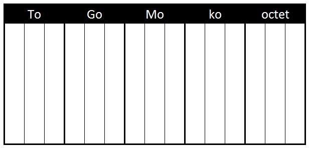 Technologie En 5eme Sequence N 01 Comment Travailler Echanger Sauvegarder A L Aide Du Numerique